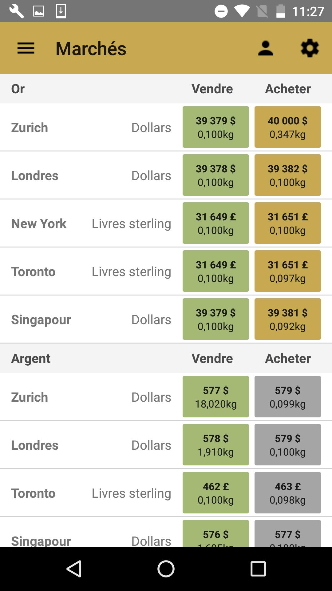 Ecran des marchés pour application iPhone